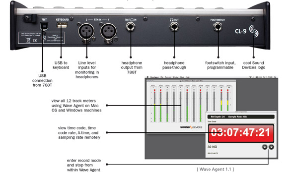 Sound Devices CL-9 Controller for 788T